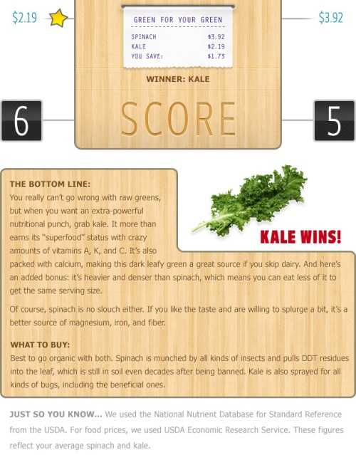 Kale vs Spinach 2